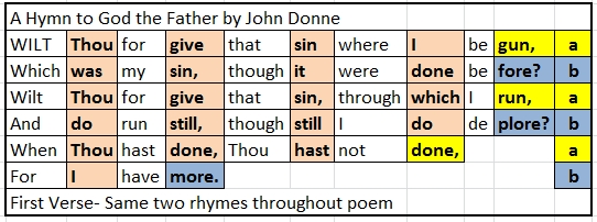The Donne